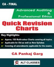 CA Final Advanced Auditing & Professional Ethics Quick Revision Charts Old and New Syllabus By Pankaj Garg