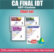 CA FINAL IDT REVISIONARY CHARTS BY CA VISHAL BHATTAD