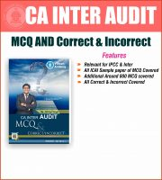 CA INTER AUDIT QUESTIONER BY CA KAPIL GOYAL