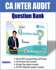 CA INTER AUDIT QUESTION BANK BY CA KAPIL GOYAL